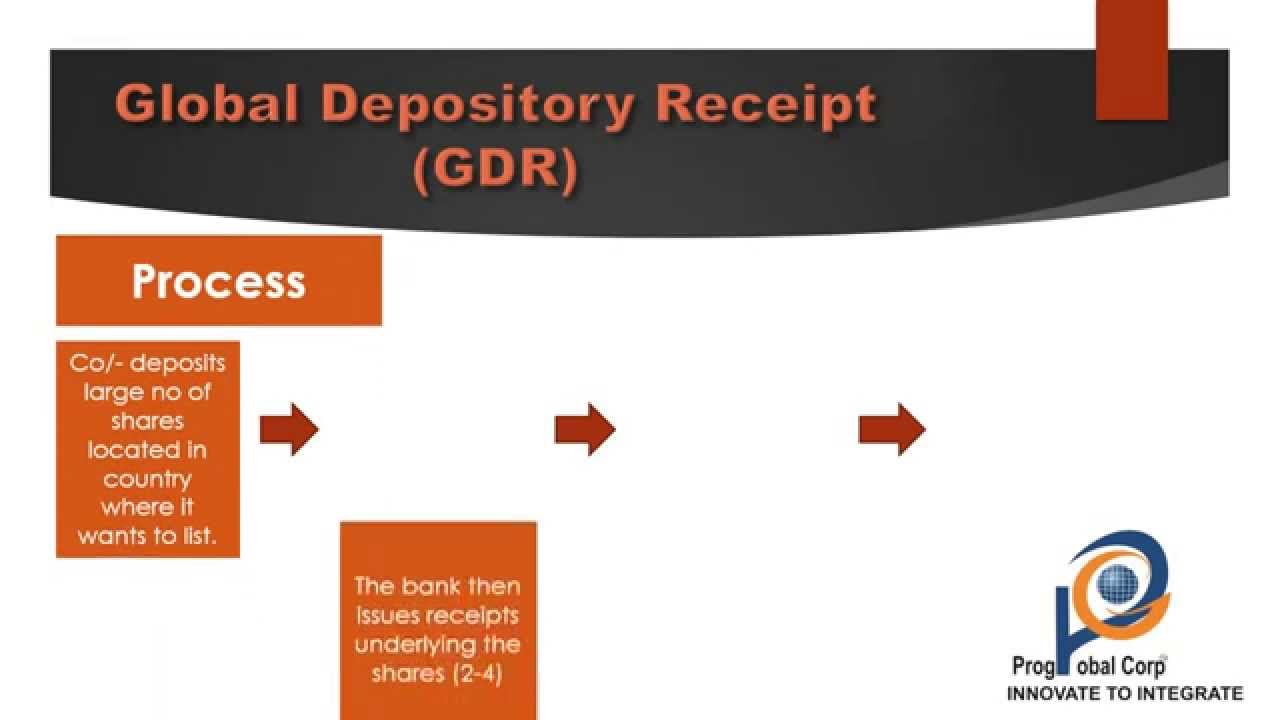 global depository receipts example
