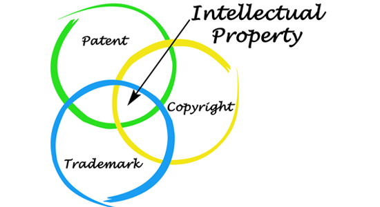 Intellectual Property Law – All You Need To Know - iPleaders