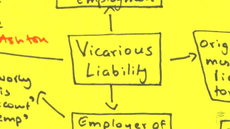 Effect Of Vicarious Liability Under Indian Laws Of Contract Ipleaders