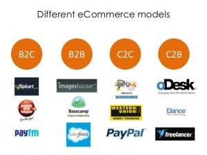 ecommerce-7-638