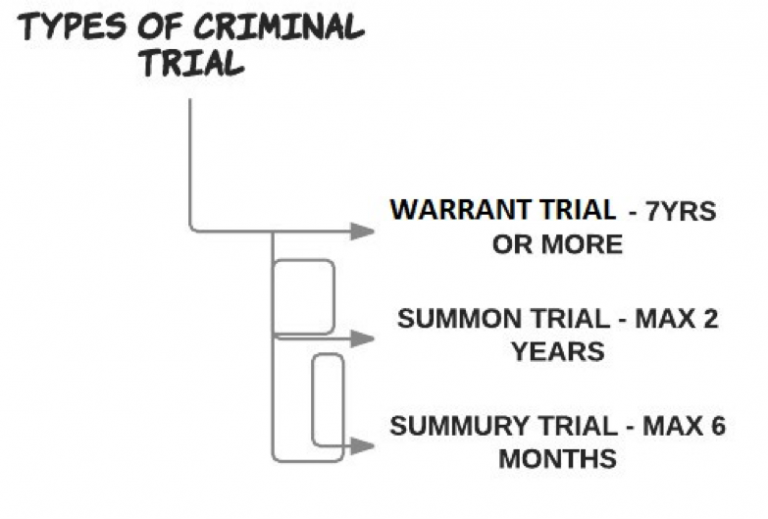the unreliability of polygraphs used in criminal trials