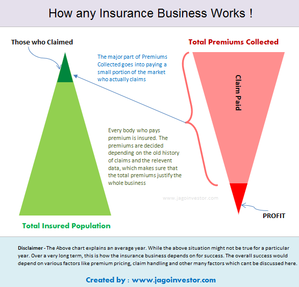 Do I Need Business Car Insurance