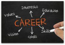 Alternate Career After Law