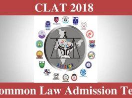 CLAT Answer key