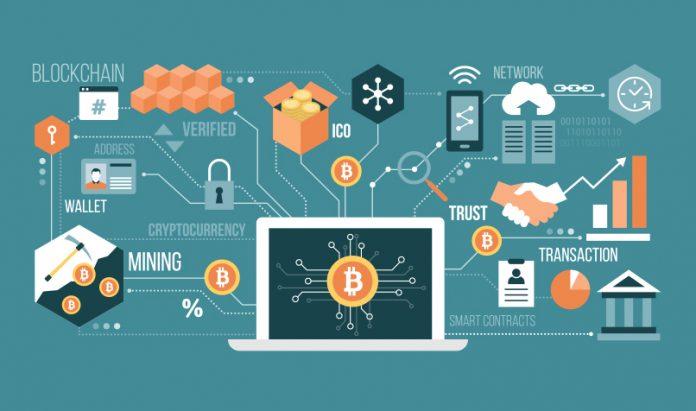Lending Startups