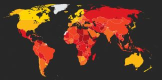 What is Global Corruption?