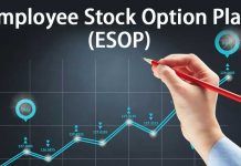 Employee Stock Option Plan Scheme