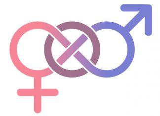 Gender Neutrality Laws