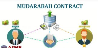 Mudarabah contract