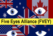 Five Eyes Countries Economic Pact