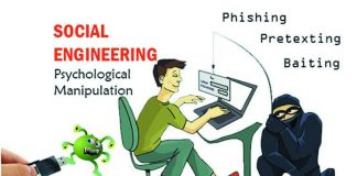 Social engineering and its importance